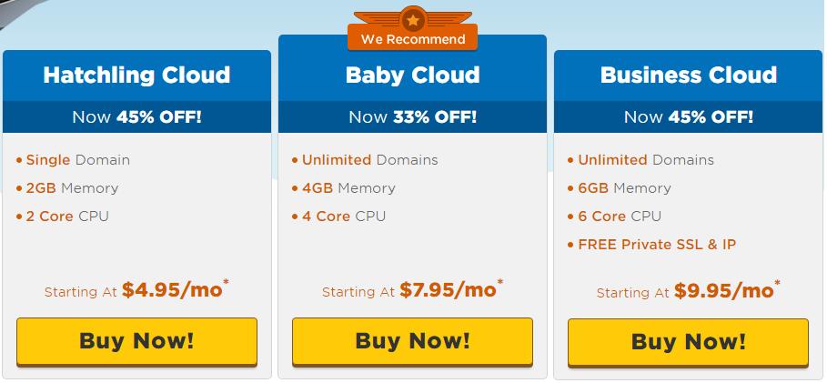 HostGator Cloud Hosting Coupon Code