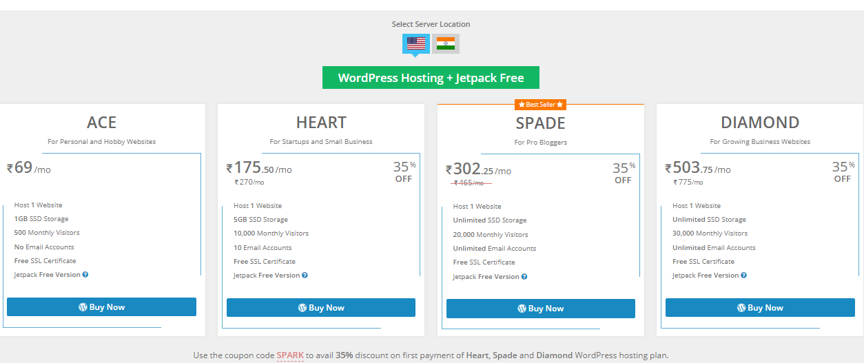 wordpress hosting 1