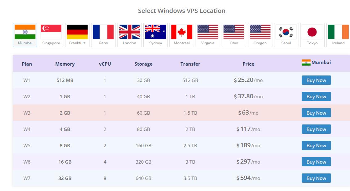 milesweb windows vps hosting